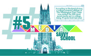 Duke jumped 39 spots on Student Advisor's list of social media savvy colleges.