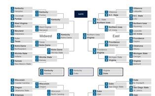 The Chronicle's bracket challenge closes Thursday before Round of 64 action gets underway.