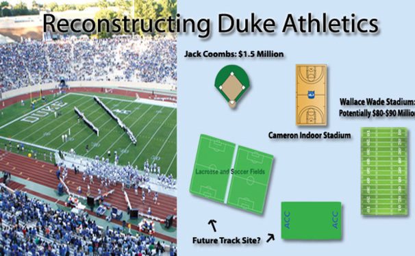 Jack Coombs Field, which had major drainage problems last year, is one of several Duke facilities to undergo renovations in recent months.