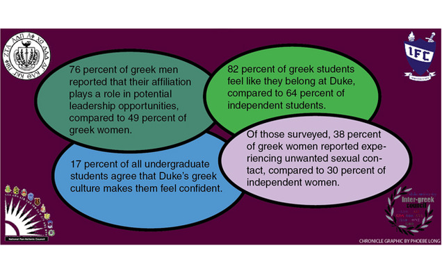 third college women experience unwanted sexual contact study finds